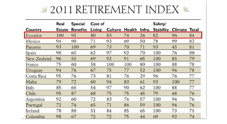 20117-Global-Retirement