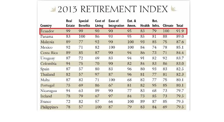 2013-Global-Retirement