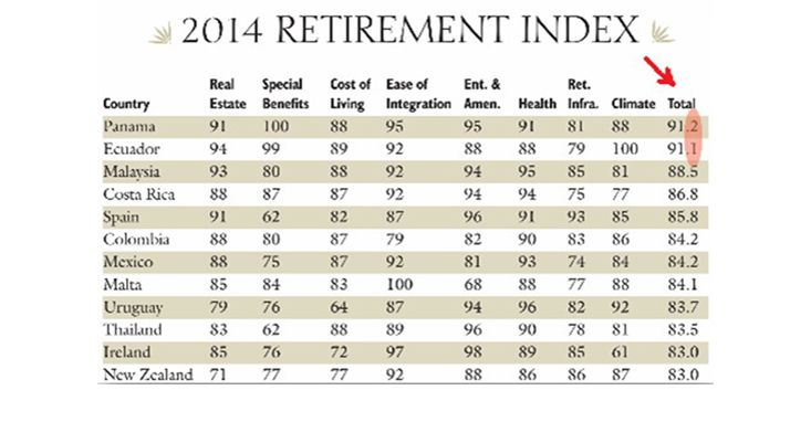 2014-Global-Retirement